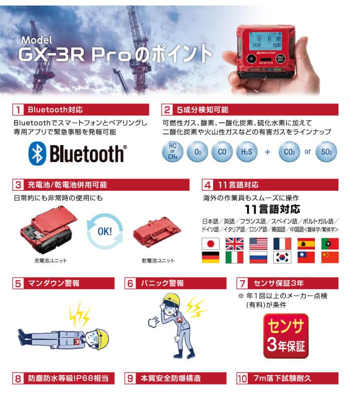 ポータブルガスモニター GX-3R Proのポイント